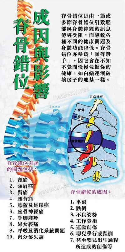 chiropracticctr-04-problem